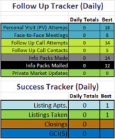 03 December 2014 Follow Up Tracker