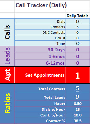 04 March 2015 Call Tracker